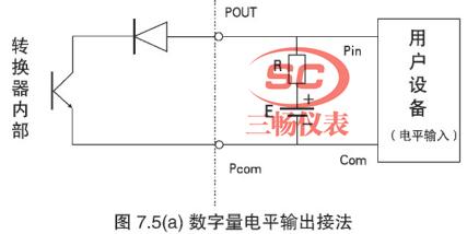 数字量电平输出接法