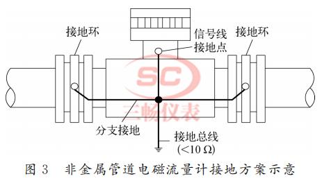 智能电磁流量计的四种接地方案具体分析