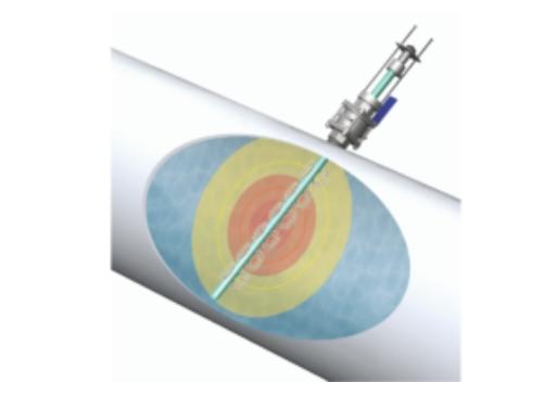 FPI Mag会在整个流量曲线上进行测量以实现其准确性读数。