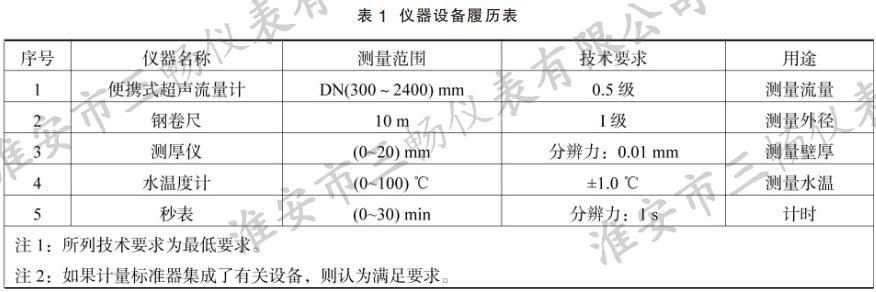 仪器设备履历表