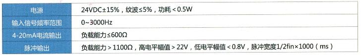 远传气体涡轮流量计的技术参数