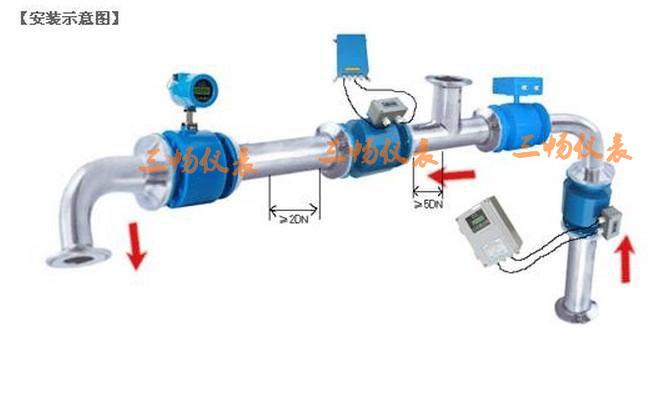 分体型电磁流量计,三畅分体型电磁流量计安装示意图